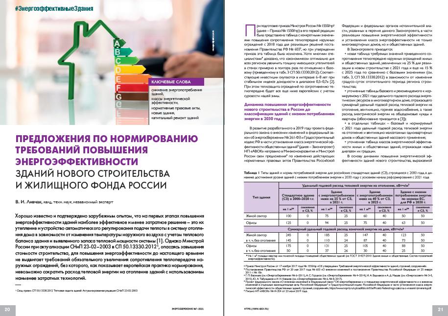 Предложения по нормированию требований повышения энергоэффективности зданий нового строительства и жилищного фонда России